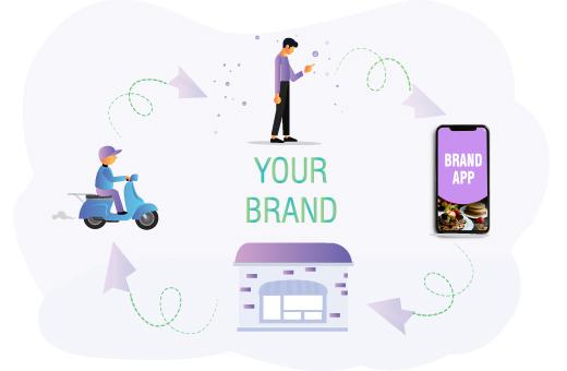 >Zero Commission Brand Apps