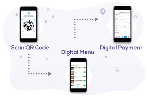 CONTACTLESS ORDERING SOLUTION FOR RESTAURANTS